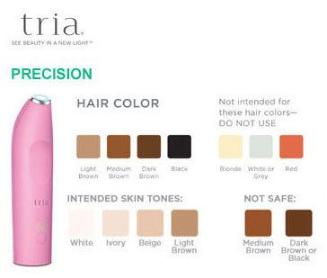 tria hair removal system