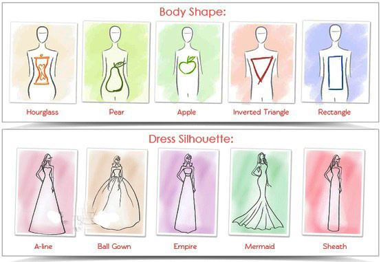 body shapes and dress silhouette guide simply radiant