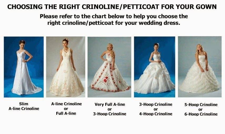 choosing the right petticoat